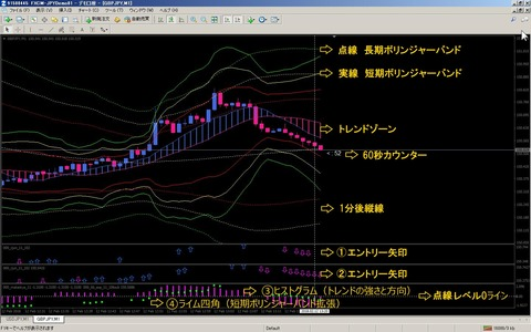 10_indicator_setsumei_v1