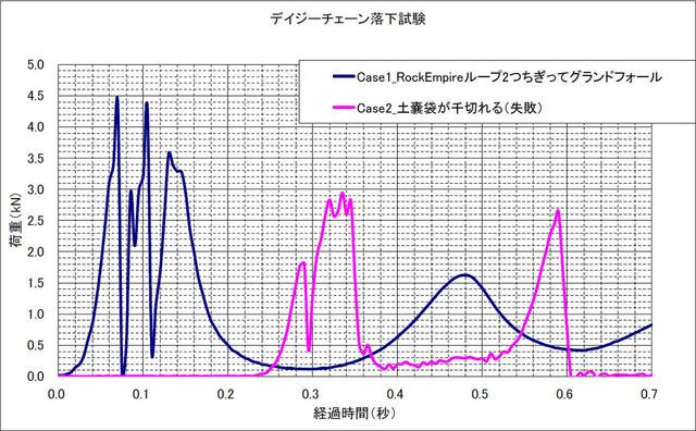 Case1-2_graph