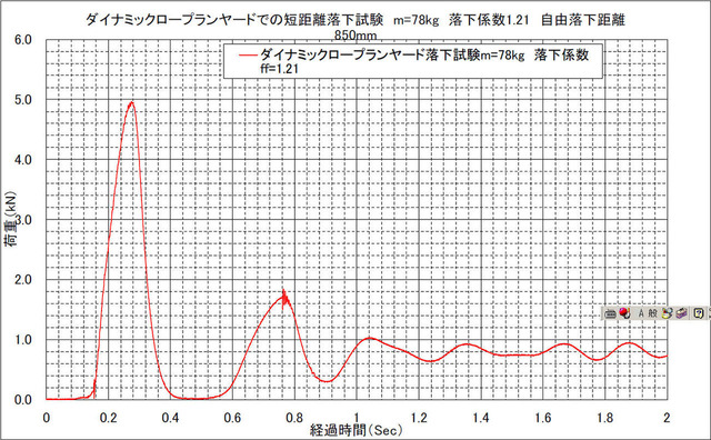 21_graph