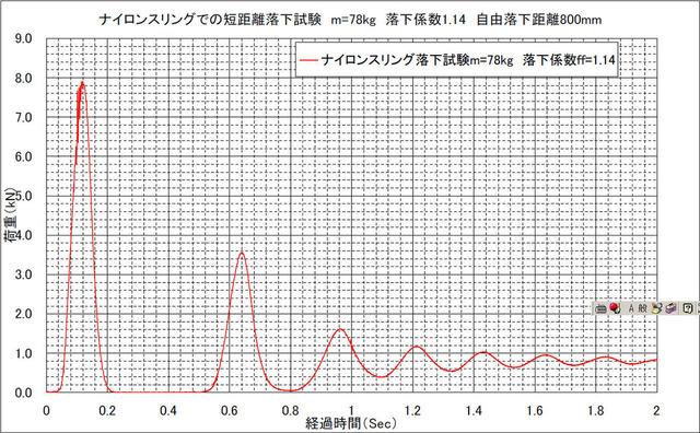 14_graph_01