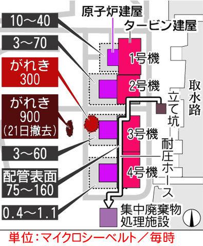 放射線量を記録した汚染度マップ