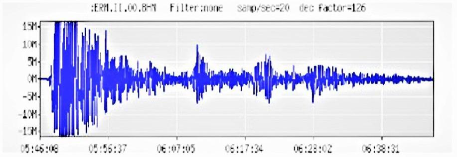 東日本大震災の人工地震の地震波形