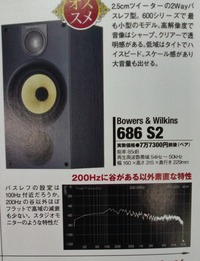 BW686S2range