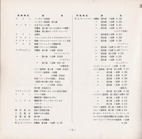 19750923SSO152nd16