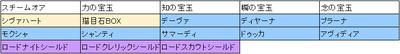 gyuuma_item