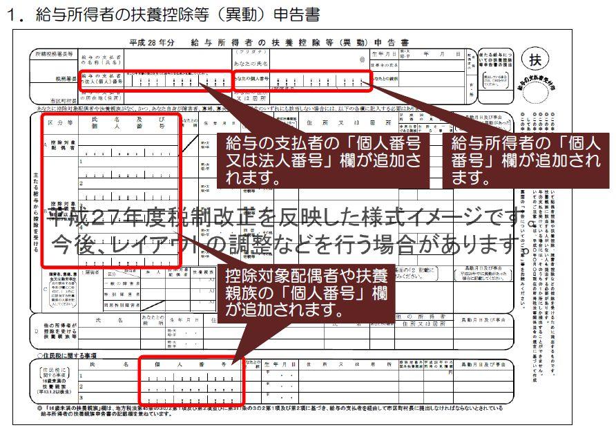 マイナンバー導入後の扶養控除等申告書の詳細取扱いが発表