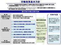 労働施策基本方針