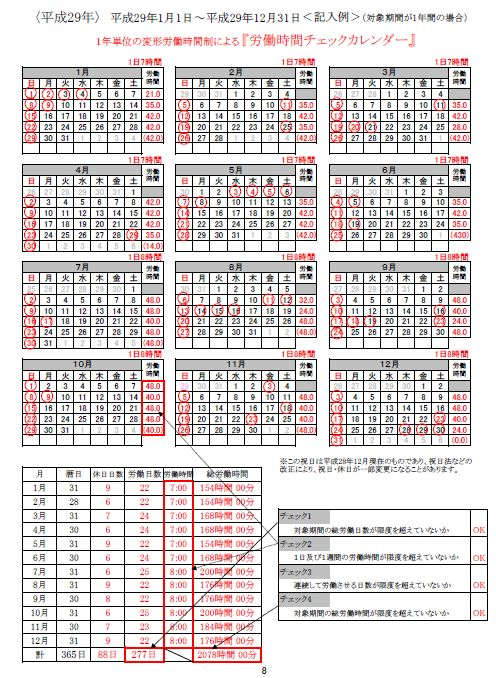 時間 変形 年 労働 の に関する 単位 協定 届 1 制 36協定・1年単位の変形労働時間制を正しく理解しよう