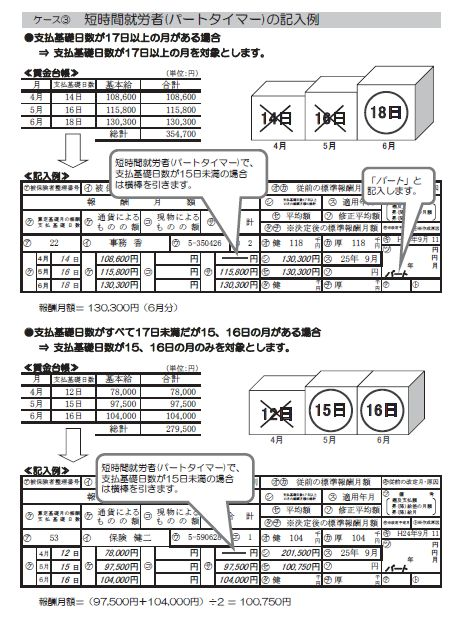 申請書一覧 | 東京不動産業健康保険組合
