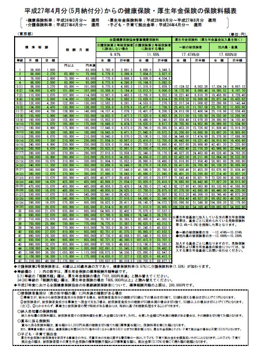 協会けんぽの平成27年度保険料額表 ダウンロード開始 : 労務 ...