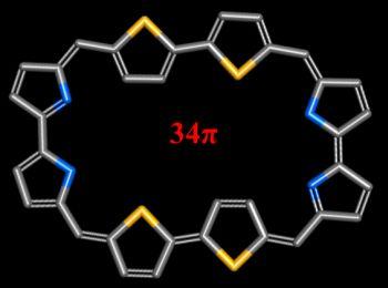 octaphyrin
