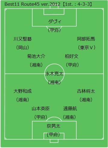 best11-1
