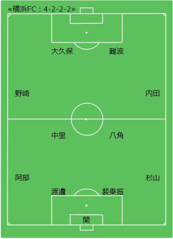 Yokohama FC vs  Colorado Rapids