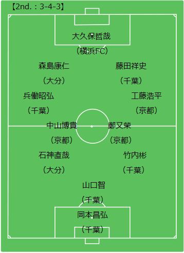 best11-2