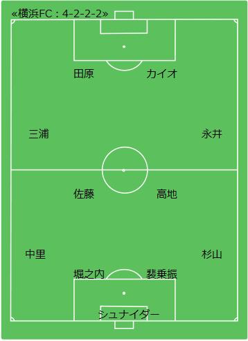 Yokohama FC vs Busan I'Park FC
