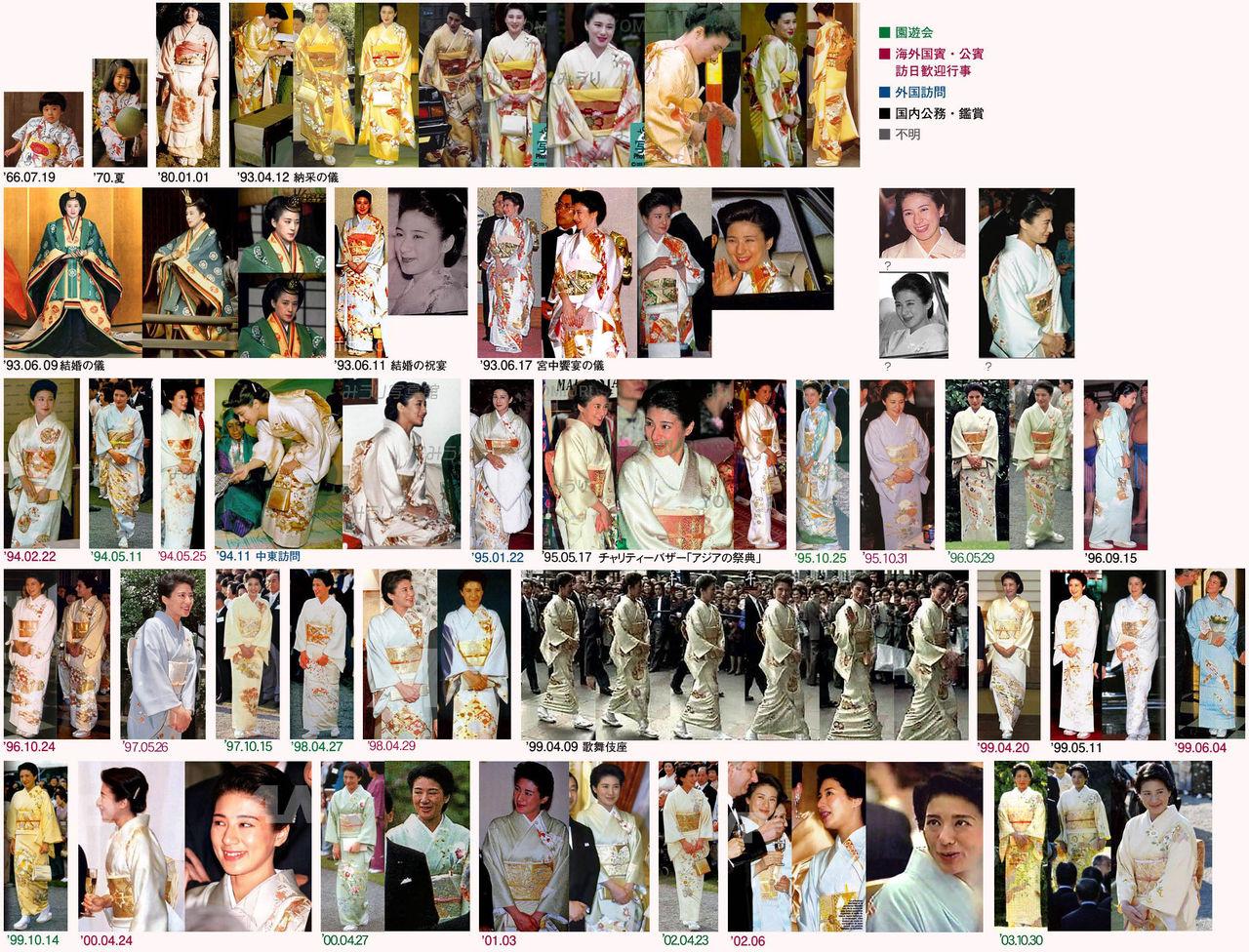 皇室の写真   雅子様のお着物