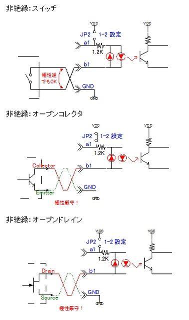 PHCIN入力インタフェース2