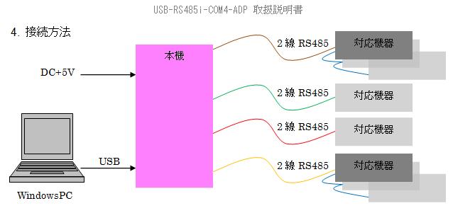 USB-RS485-COM4