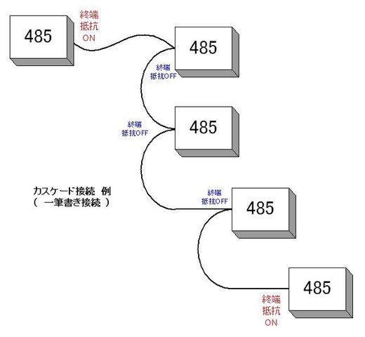 カスケード接続 例