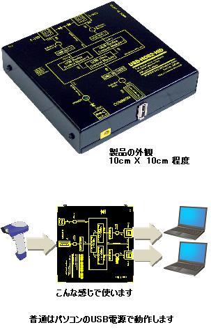 USB-HOB2-HID
