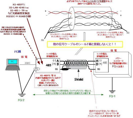 RS485について図
