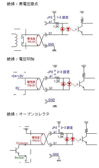 PHCIN入力インタフェース1