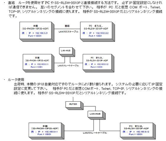 PHCIN-RLSWをLANで接続例