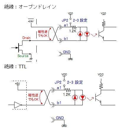 PHCIN入力インタフェース3