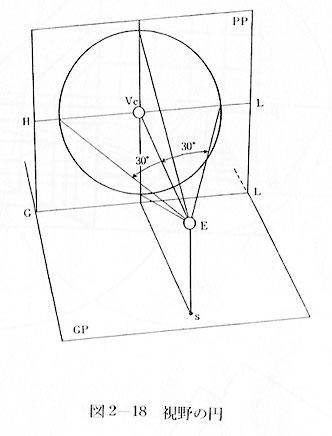 図2-18
