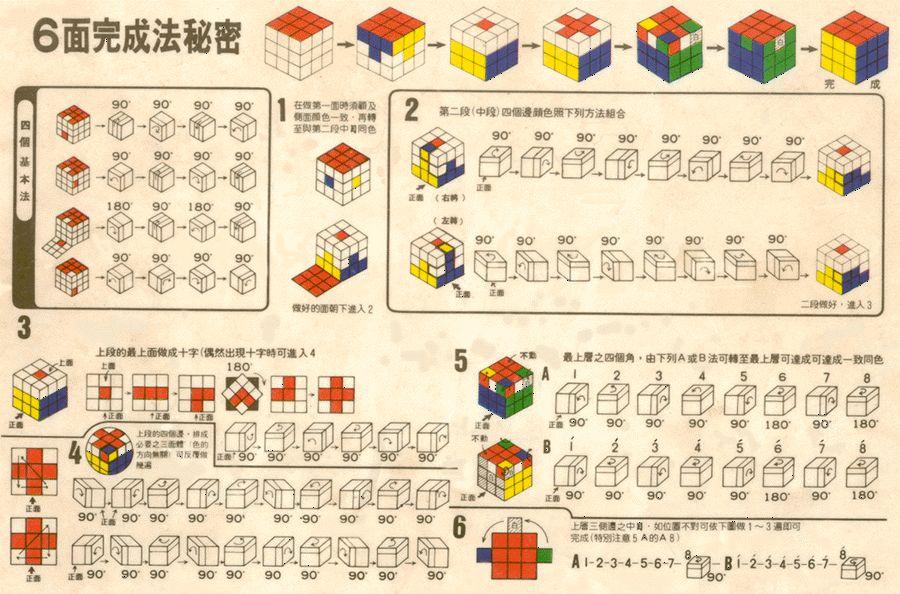 4 面 ルービック キューブ 揃え 方