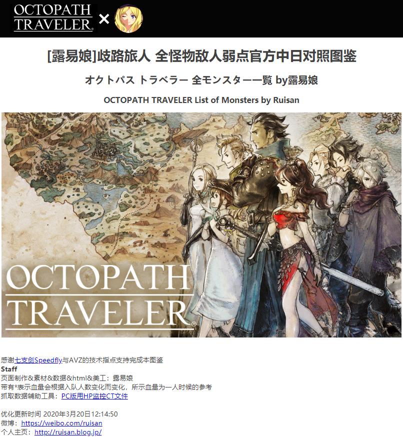 OCTOPATH TRAVELER List of Monsters