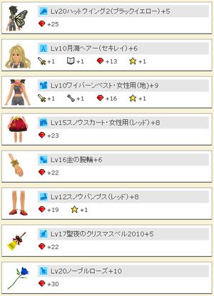 るうきちCHA特化実装2011一発目