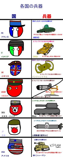 s_s_各国の兵器