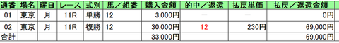 東京新聞杯 2014