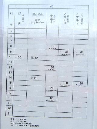 御殿場からサファリへのバス時刻表00
