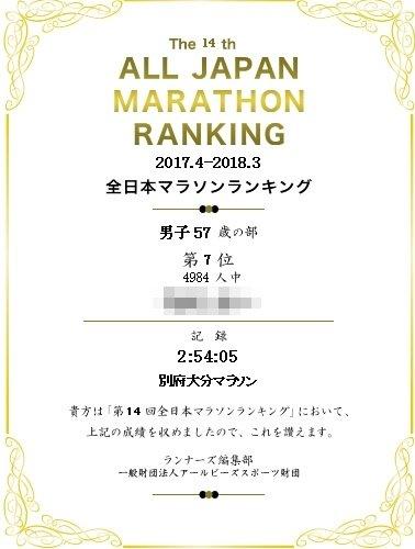 マラソンランキング2018