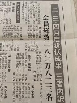 28/5/5 折伏成果一覧