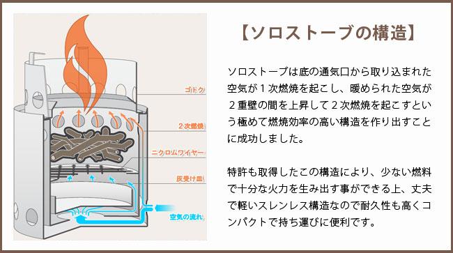 変なコダワリの品々 〇最強の焚き火アイテムを自作【ウッドガスストーブって何だ?】