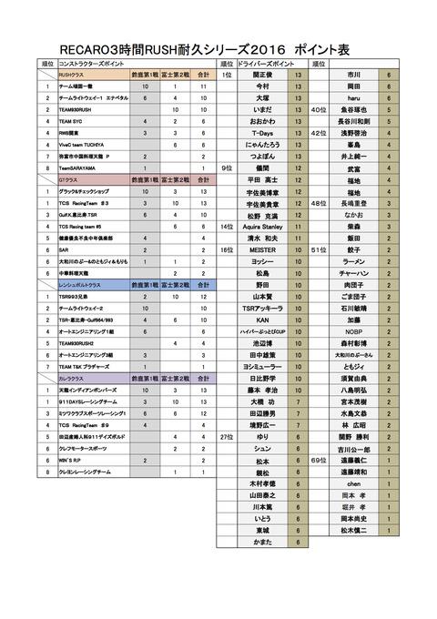 名簿提出用富士