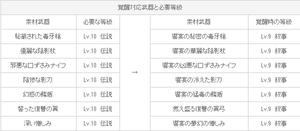 Screenshot_2018-10-29 サポート -FAQ- ArcheAge(アーキエイジ)