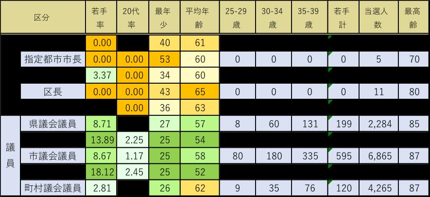 170510コラム 図表3