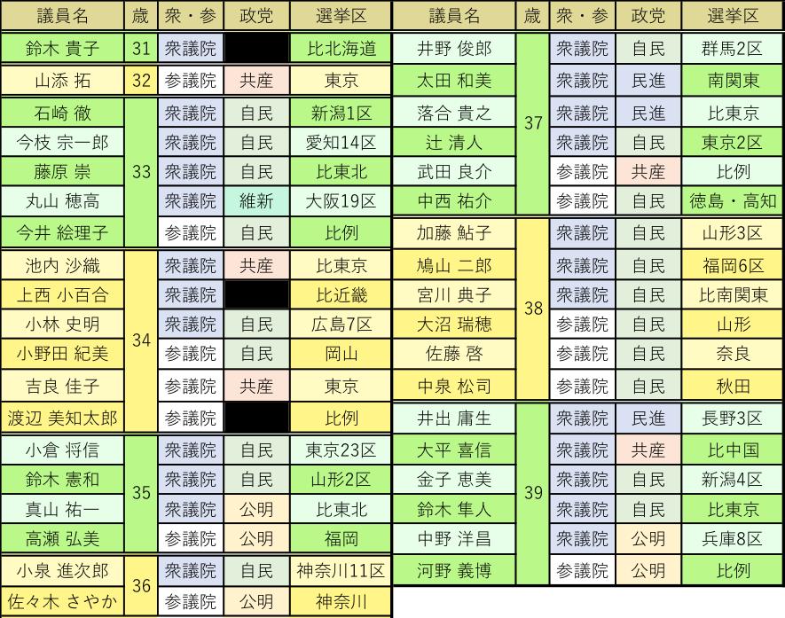 170510コラム 図表2