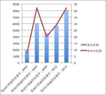 141224コラム 図表1