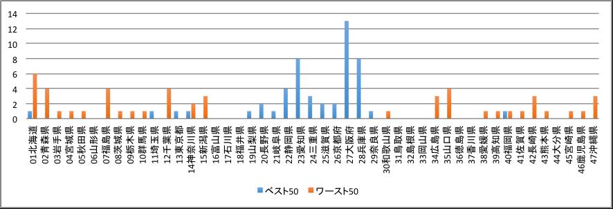 180309 コラム図表5