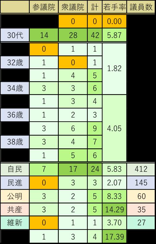 170511コラム 図表1修正版