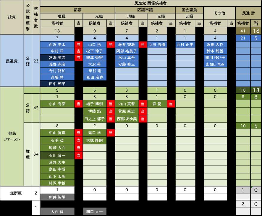 170727コラム 図表1