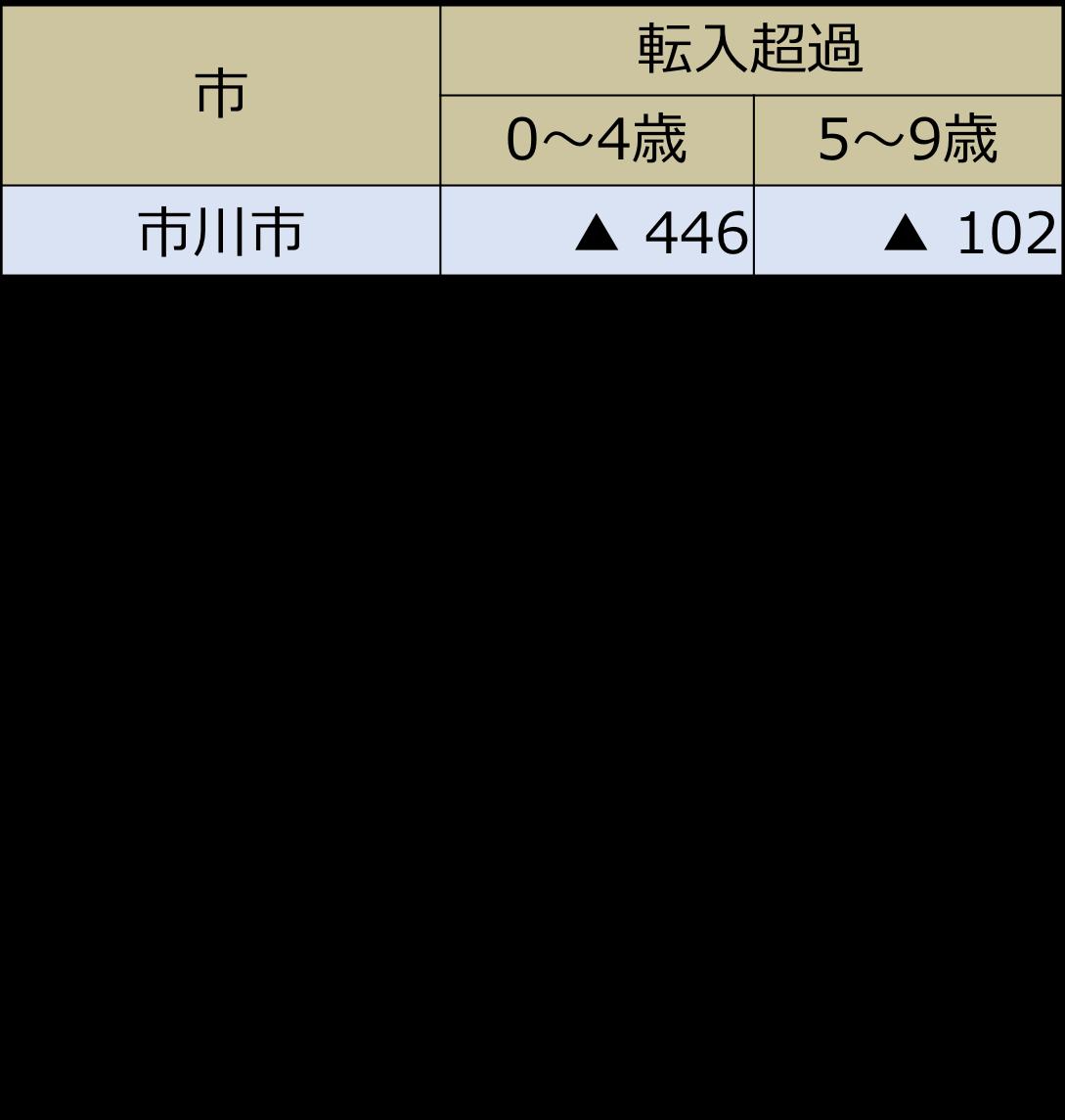 170417コラム 図3