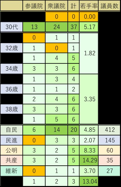 170510コラム 図表1