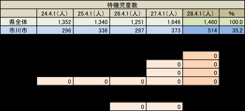 170417コラム 図2