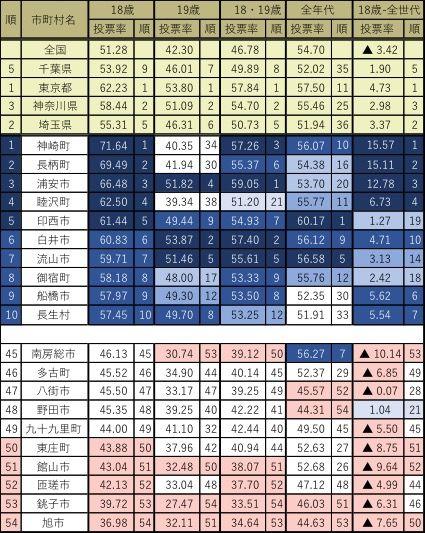 170501コラム 図表1